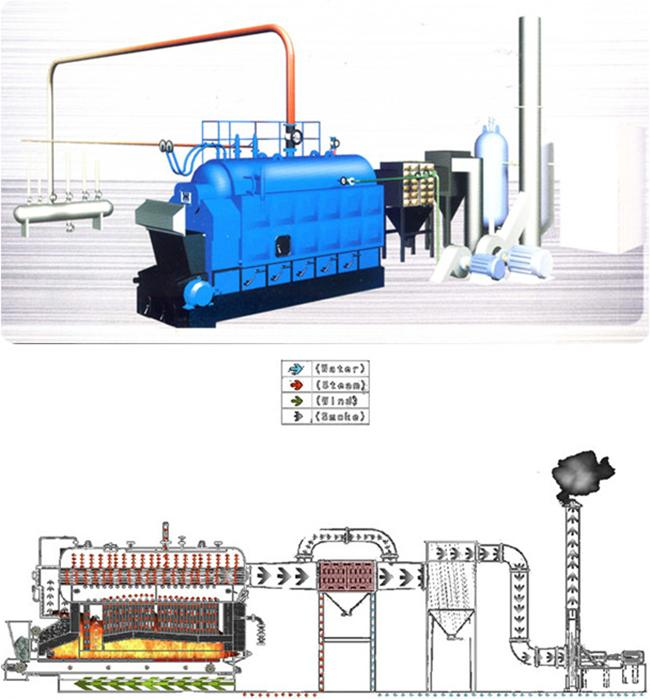 Fire Tube Structure Coal Steam Boiler 40 / 50mm Drain Valve For Food Industry
